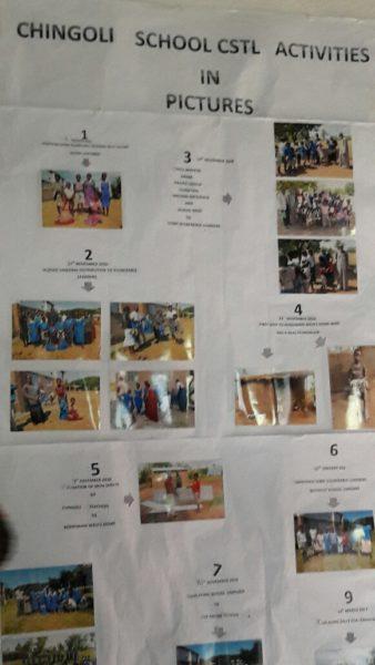 CSTL Malawi visit